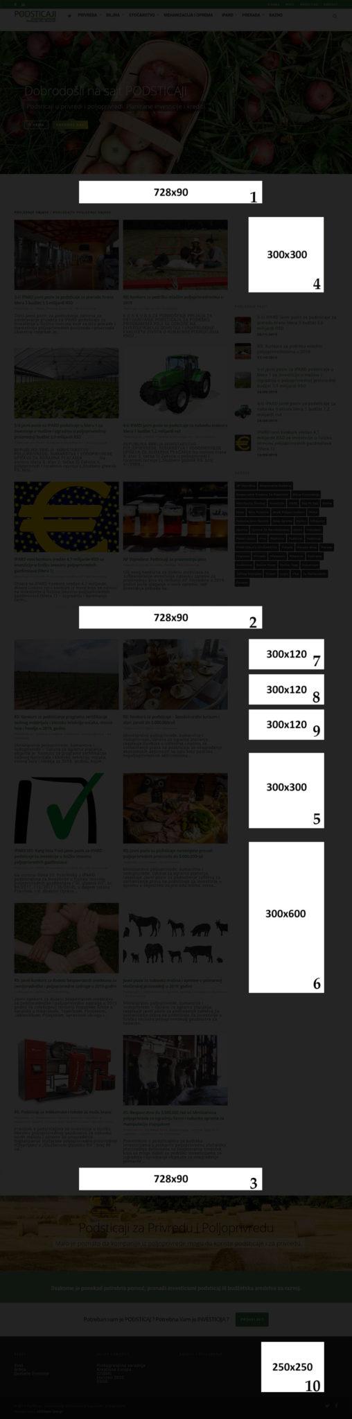 Podsticaji_sajt_pozicije_banera