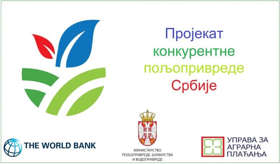 Rang lista za prvi Javni poziv 10-40-50 svetska banka